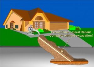 Trech-less Sewer Pipe Repair